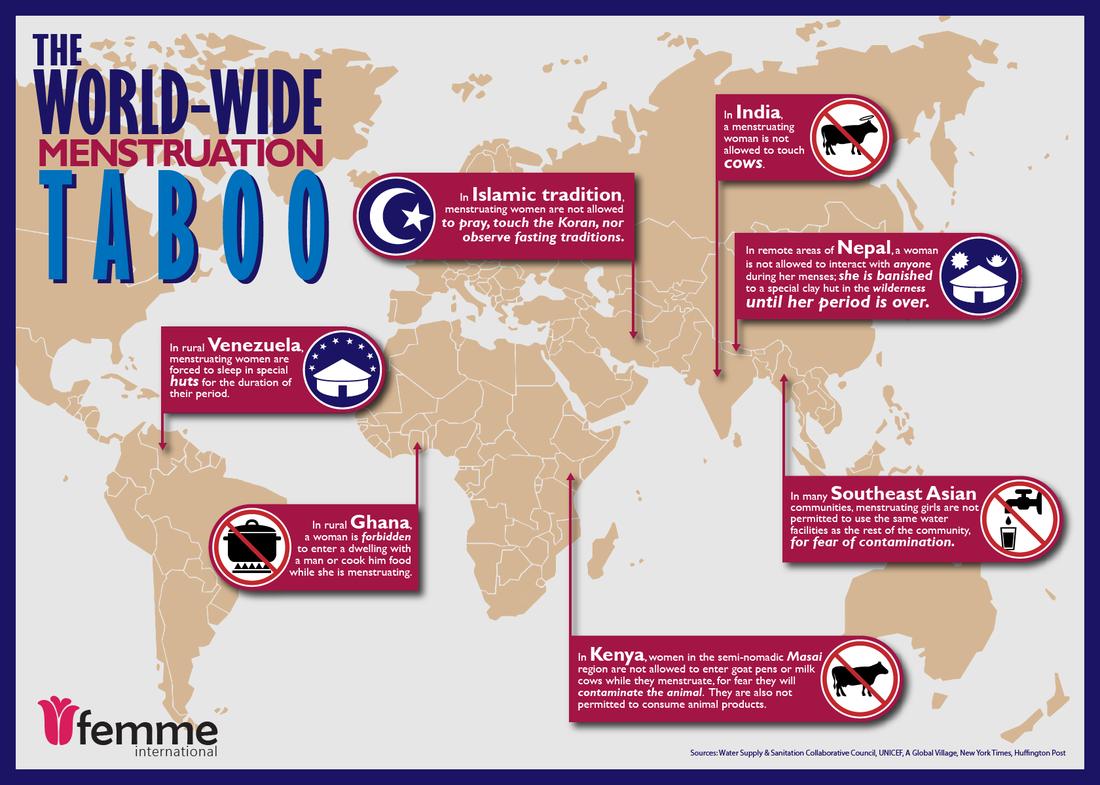 """Infografica tratta dalla Campagna """"Menstravaganza"""""""